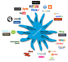 robert_scoble_starfish_presentation_of_social_media1